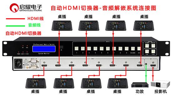 自动VGA切换器系统图